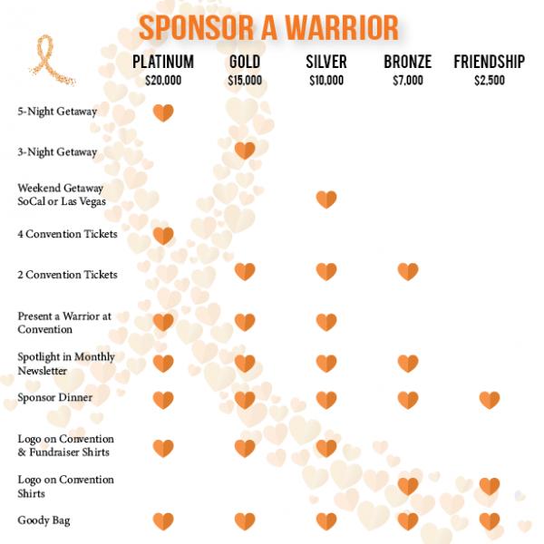 Sponsor a Warrior